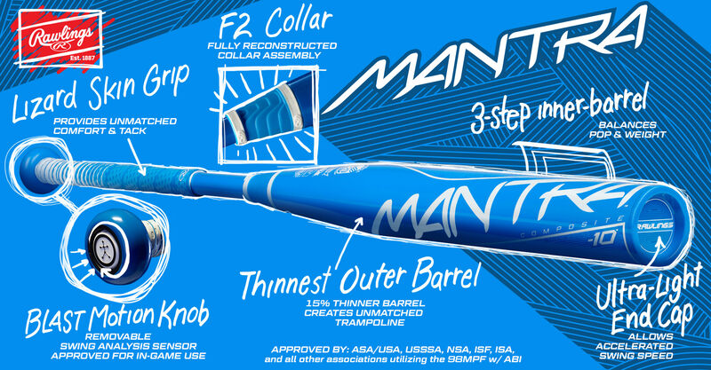 An infographic for the Mantra fastpitch bat showing the different features of the bat - SKU: FP1M