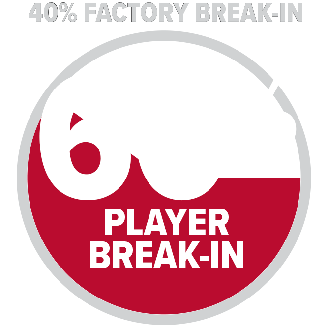 Glove Breakin 60% Player
