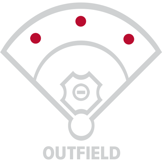 Glove Position Outfield