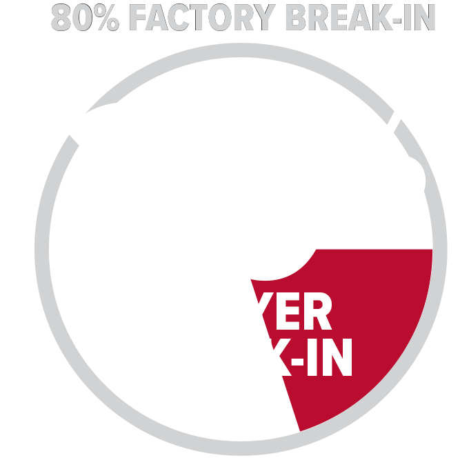 Glove Breakin 20% Player