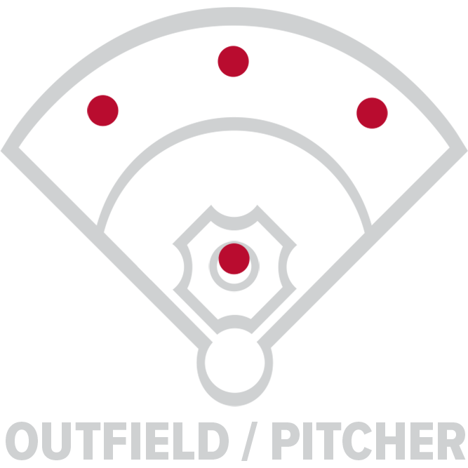 Glove Position Pitcher/Outfield