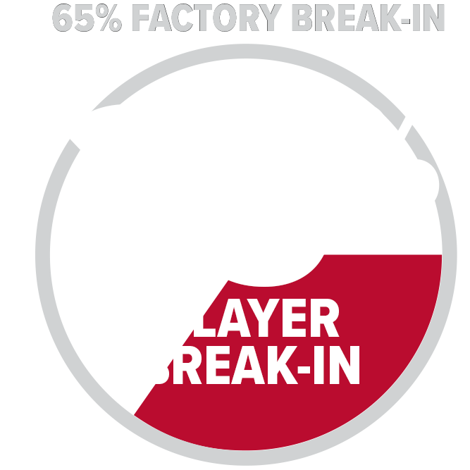 Glove Breakin 35% Player