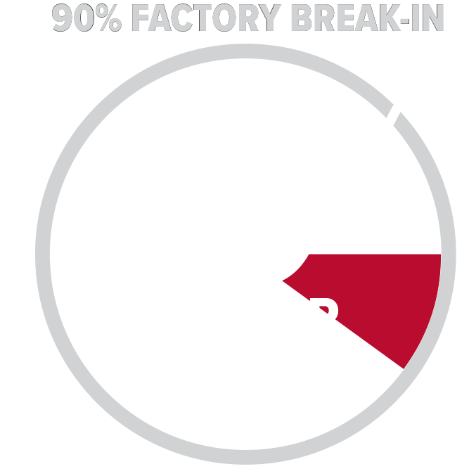 Glove Breakin 10% Player