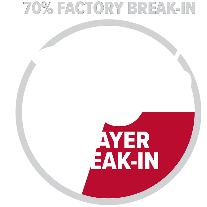 Glove Breakin 30% Player