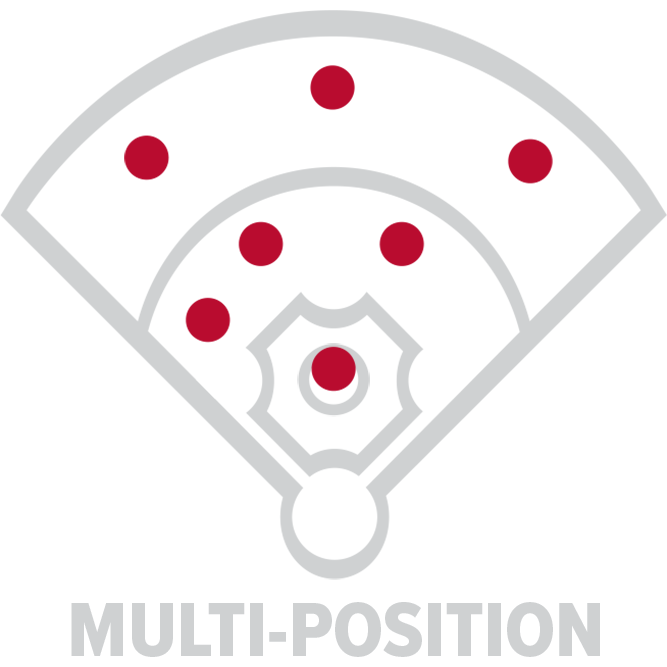 Glove Position Pitcher/Infield/outfield