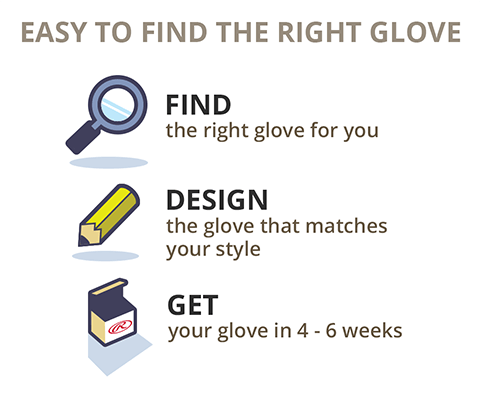 find, design, and get the right custom glove